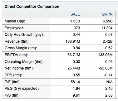 internet stock comparison