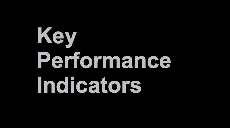 Top 31 KPI's